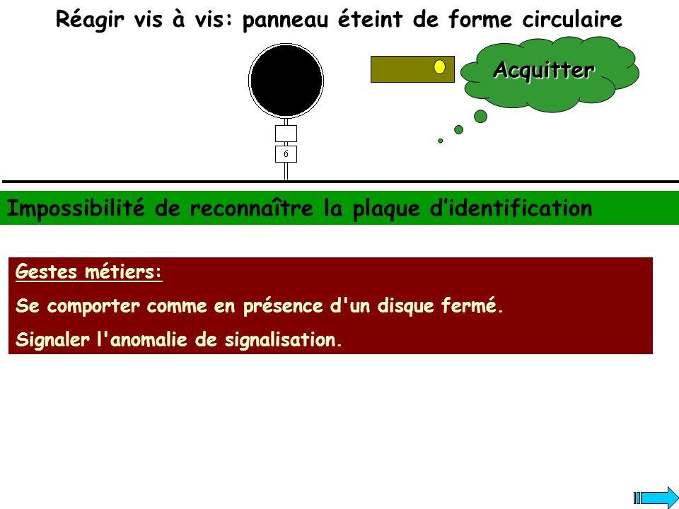 Réagir vis à vis: panneau éteint de forme circulaire Impossibilité de reconnaître la plaque didentification Gestes métiers: Se comporter comme en prés