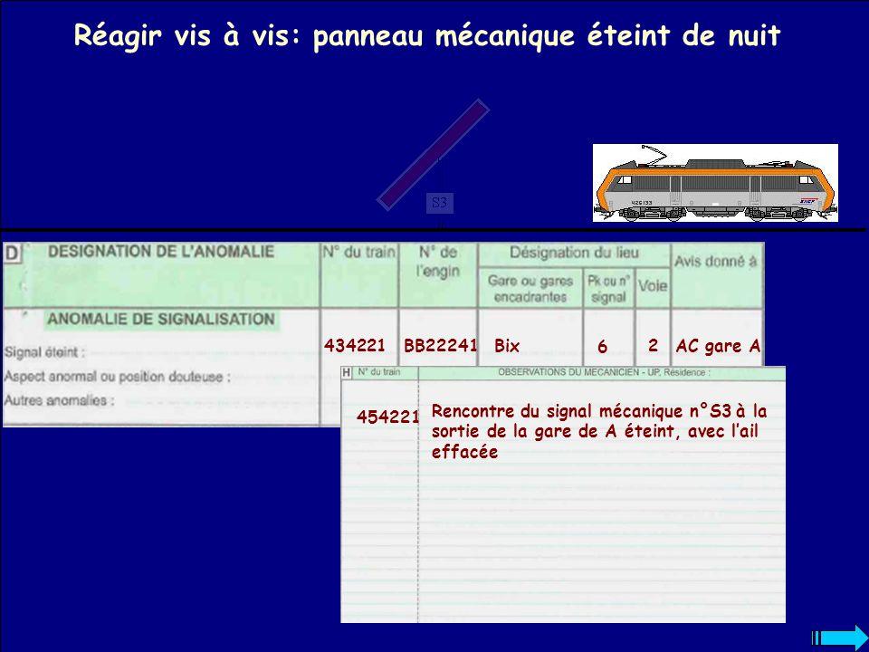 Réagir vis à vis: panneau mécanique éteint de nuit 434221BB22241Bix 6 2AC gare A 454221 Rencontre du signal mécanique n°S3 à la sortie de la gare de A