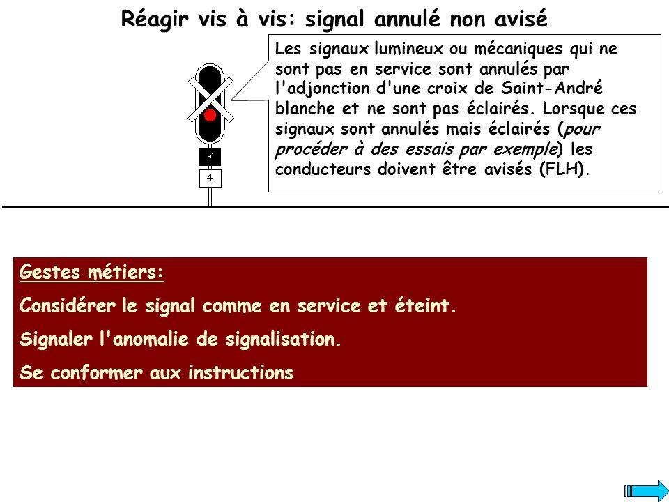 Réagir vis à vis: signal annulé non avisé Gestes métiers: Considérer le signal comme en service et éteint. Signaler l'anomalie de signalisation. Se co