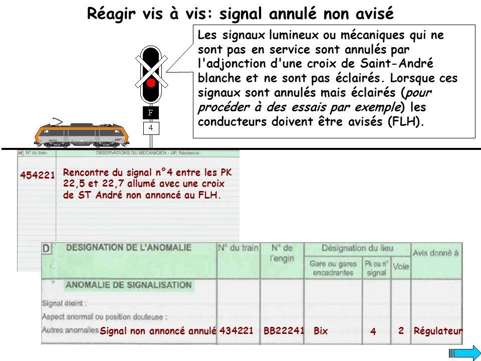 Réagir vis à vis: signal annulé non avisé Les signaux lumineux ou mécaniques qui ne sont pas en service sont annulés par l'adjonction d'une croix de S