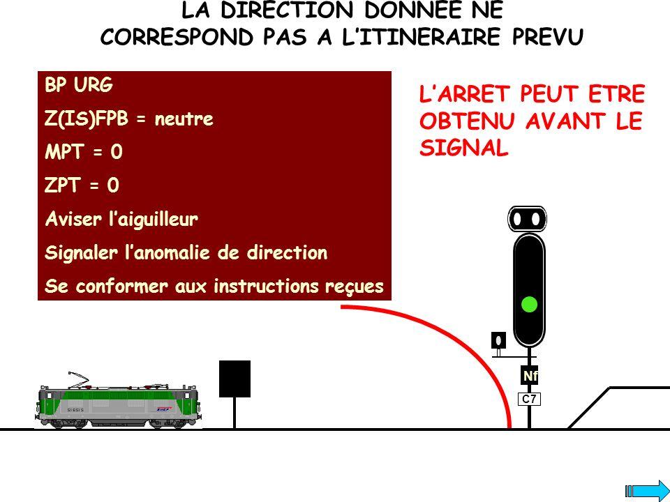 LA DIRECTION DONNEE NE CORRESPOND PAS A LITINERAIRE PREVU Nf C7 BP URG Z(IS)FPB = neutre MPT = 0 ZPT = 0 Aviser laiguilleur Signaler lanomalie de dire
