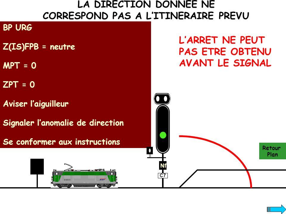 LA DIRECTION DONNEE NE CORRESPOND PAS A LITINERAIRE PREVU BP URG Z(IS)FPB = neutre MPT = 0 ZPT = 0 Aviser laiguilleur Signaler lanomalie de direction