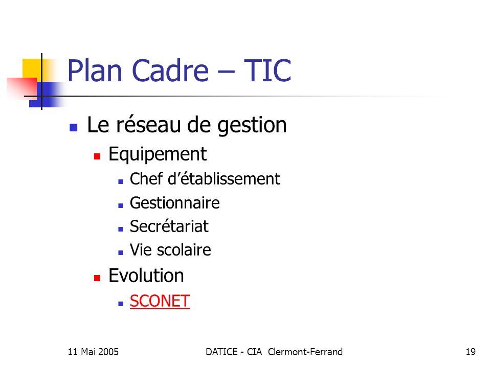 11 Mai 2005DATICE - CIA Clermont-Ferrand19 Plan Cadre – TIC Le réseau de gestion Equipement Chef détablissement Gestionnaire Secrétariat Vie scolaire Evolution SCONET