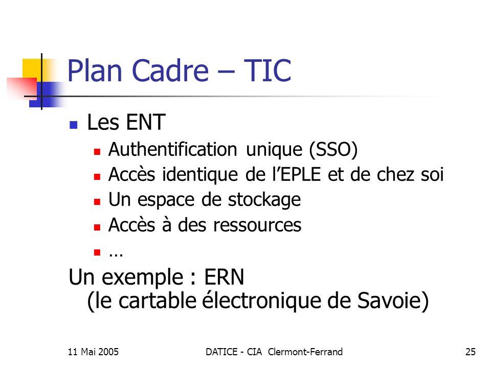 11 Mai 2005DATICE - CIA Clermont-Ferrand25 Plan Cadre – TIC Les ENT Authentification unique (SSO) Accès identique de lEPLE et de chez soi Un espace de stockage Accès à des ressources … Un exemple : ERN (le cartable électronique de Savoie)
