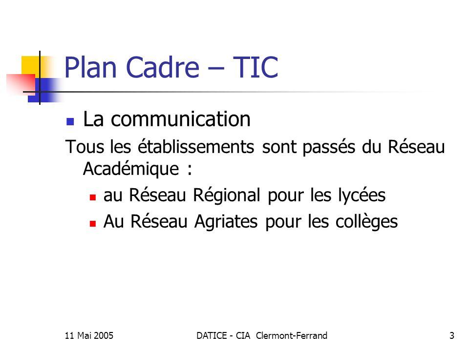 11 Mai 2005DATICE - CIA Clermont-Ferrand4 Plan Cadre – TIC La communication LADSL fournit aux établissements les débits suivants : Lycée : 256 Kbps garantis, 2 Mbps crête Collège : pas de garantie.