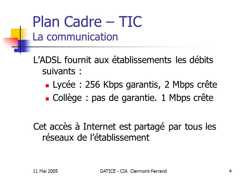 11 Mai 2005DATICE - CIA Clermont-Ferrand15 Plan Cadre – TIC Les réseaux détablissement La sauvegarde des données Doit être faite régulièrement Sur DAT ou par duplication Elle peut être commune aux deux réseaux Penser au robot de sauvegarde pour les réseaux à multiples serveurs.