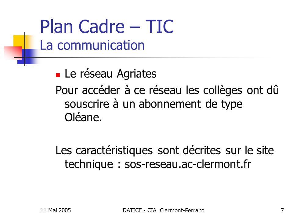 11 Mai 2005DATICE - CIA Clermont-Ferrand18 Plan Cadre – TIC Questions ?