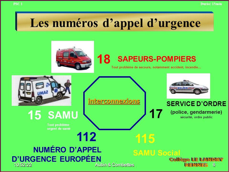 15 18 112 NUMÉRO DAPPEL DURGENCE EUROPÉEN Les numéros dappel durgence 115 SAMU Social 17 SAMU Tout problème urgent de santé SAPEURS-POMPIERS Tout prob