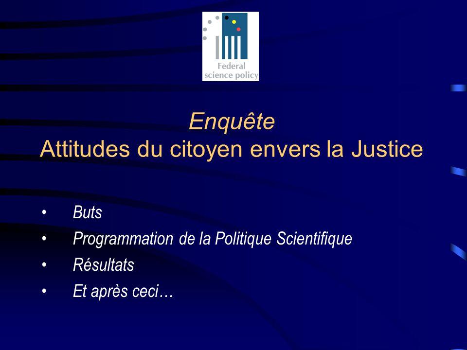 Enquête Attitudes du citoyen envers la Justice Buts Programmation de la Politique Scientifique Résultats Et après ceci…