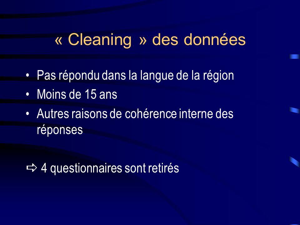 « Cleaning » des données Pas répondu dans la langue de la région Moins de 15 ans Autres raisons de cohérence interne des réponses 4 questionnaires sont retirés