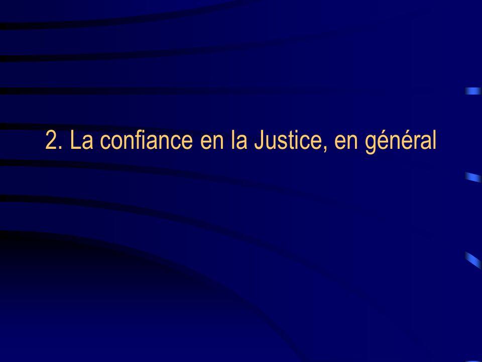 2. La confiance en la Justice, en général