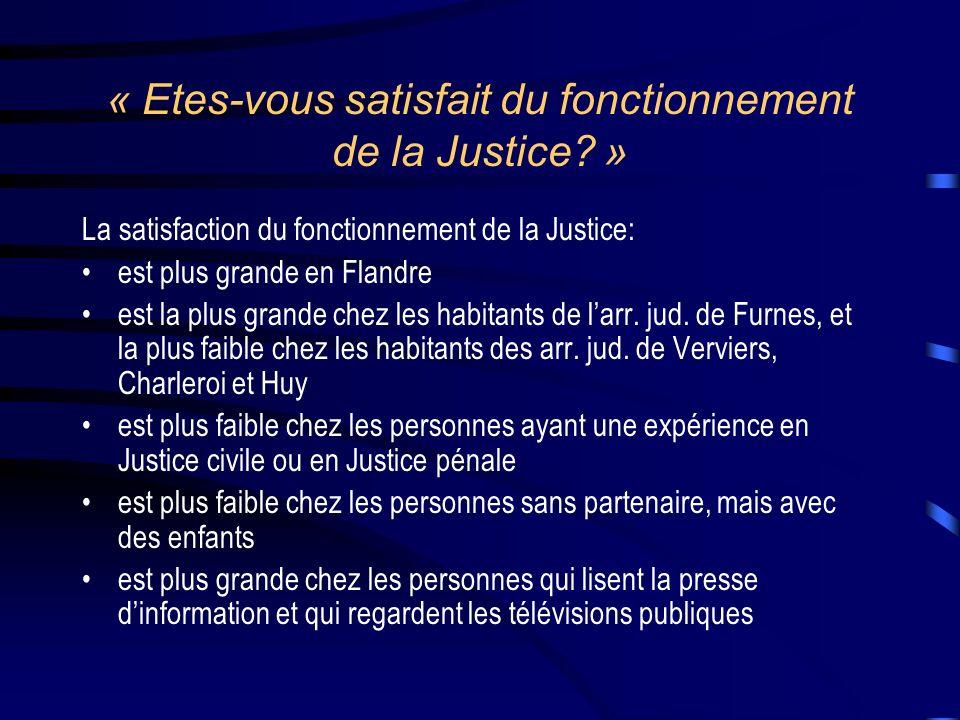 « Etes-vous satisfait du fonctionnement de la Justice.