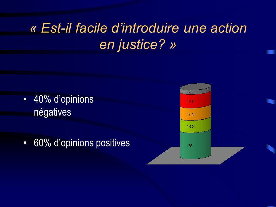 « Est-il facile dintroduire une action en justice.