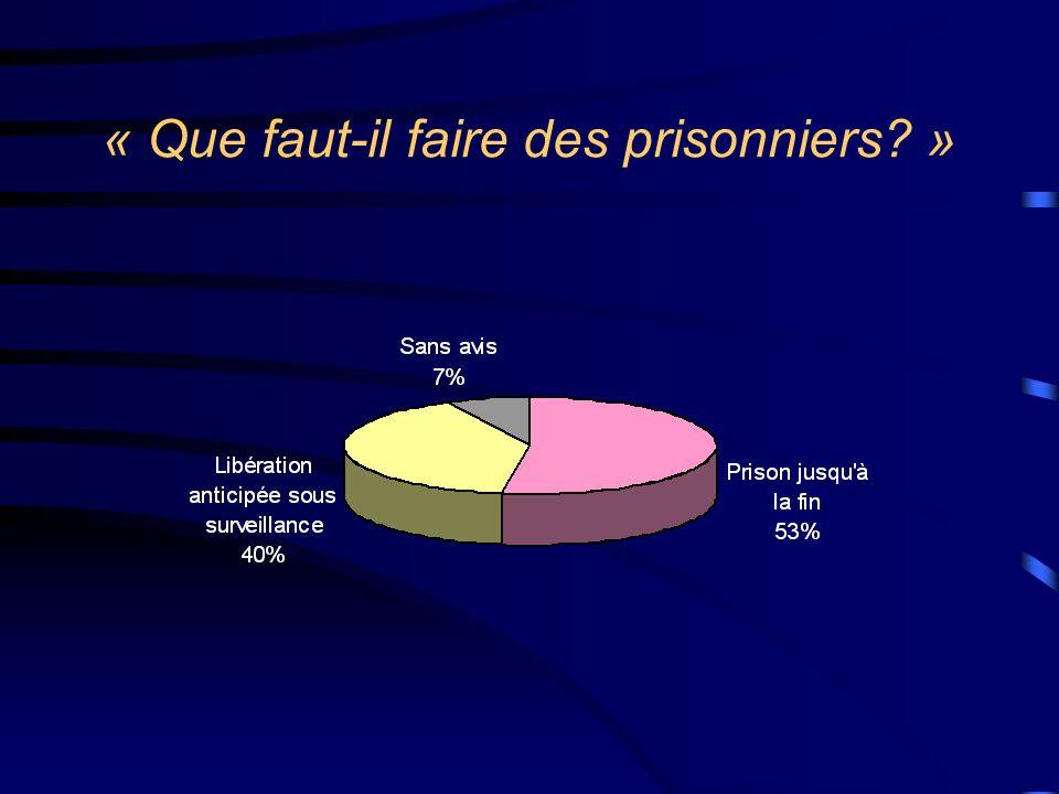 « Que faut-il faire des prisonniers? »