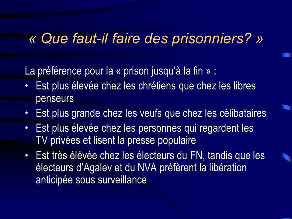 « Que faut-il faire des prisonniers.