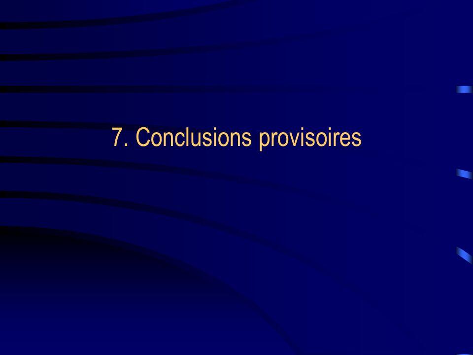 7. Conclusions provisoires