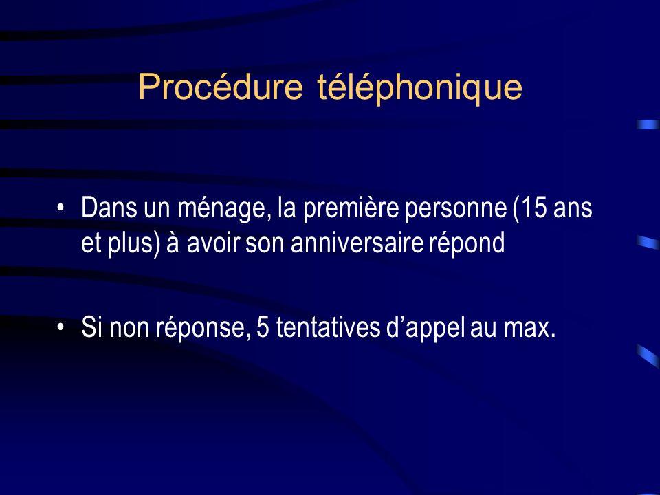 Procédure téléphonique Dans un ménage, la première personne (15 ans et plus) à avoir son anniversaire répond Si non réponse, 5 tentatives dappel au max.
