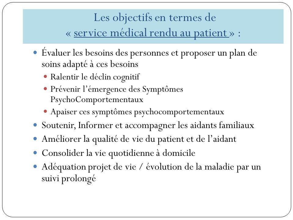 Les objectifs en termes de « service médical rendu au patient » : Évaluer les besoins des personnes et proposer un plan de soins adapté à ces besoins