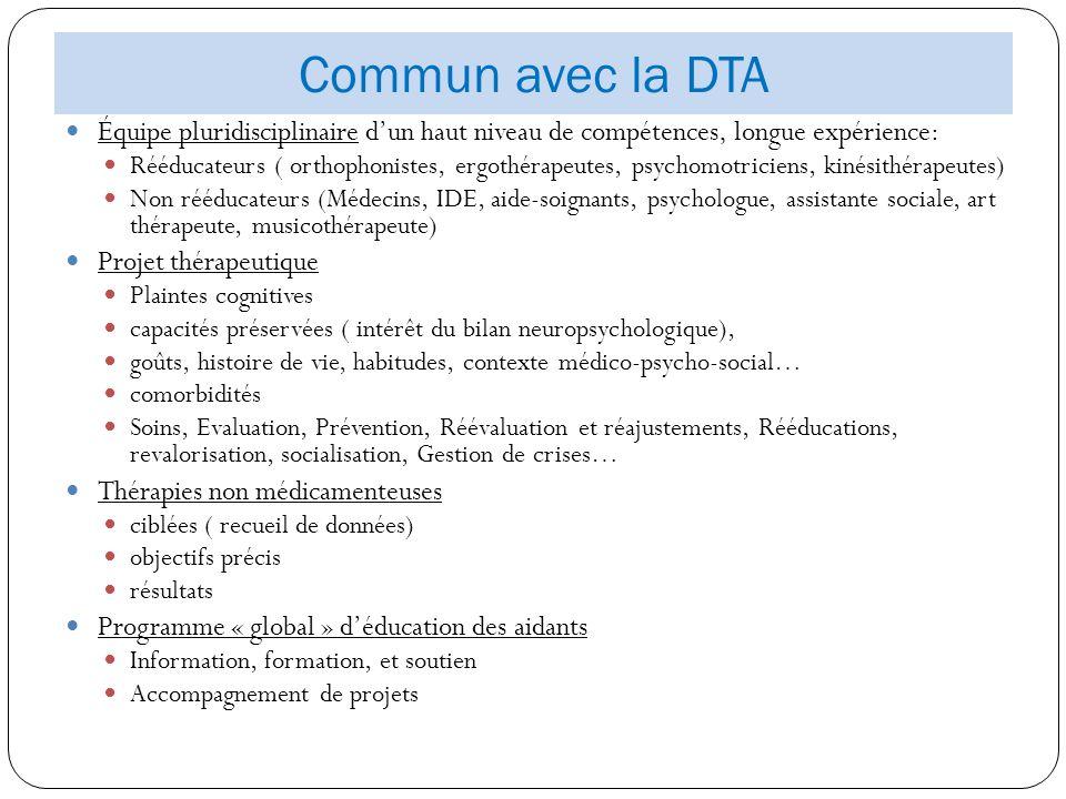 HDJ SSR et maladies apparentées Partagé avec la DTA Projet thérapeutique médico- psycho-social, individualisé, centré sur les capacités préservées ( BNP +++) Équipe pluridisciplinaire de haut niveau de compétences Rééducation cognitive, comportementale, fonctionnelle, Projet social surveillance clinique Réévaluations Programme « global » déducation des aidants Spécifique aux maladies apparentées Troubles instrumentaux importants Profils neuropsychologiques plus ciblés Projet thérapeutique souvent au cas par cas Recours à des pratiques de soins innovantes Suivi plus prolongé Prise en charge spécifique des familles