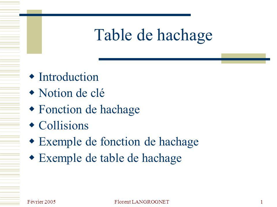Février 2005 Florent LANGROGNET1 Table de hachage Introduction Notion de clé Fonction de hachage Collisions Exemple de fonction de hachage Exemple de table de hachage
