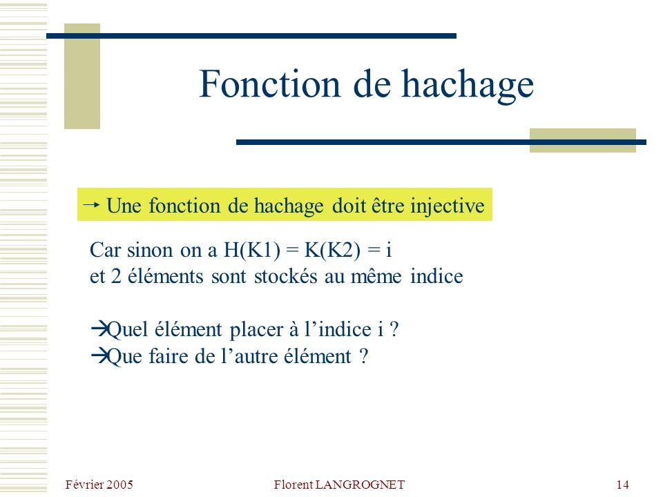 Février 2005 Florent LANGROGNET14 Fonction de hachage Car sinon on a H(K1) = K(K2) = i et 2 éléments sont stockés au même indice Quel élément placer à lindice i .