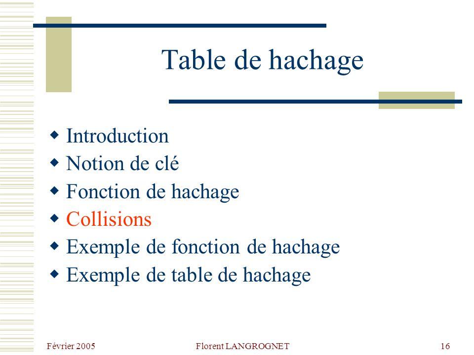 Février 2005 Florent LANGROGNET16 Table de hachage Introduction Notion de clé Fonction de hachage Collisions Exemple de fonction de hachage Exemple de table de hachage