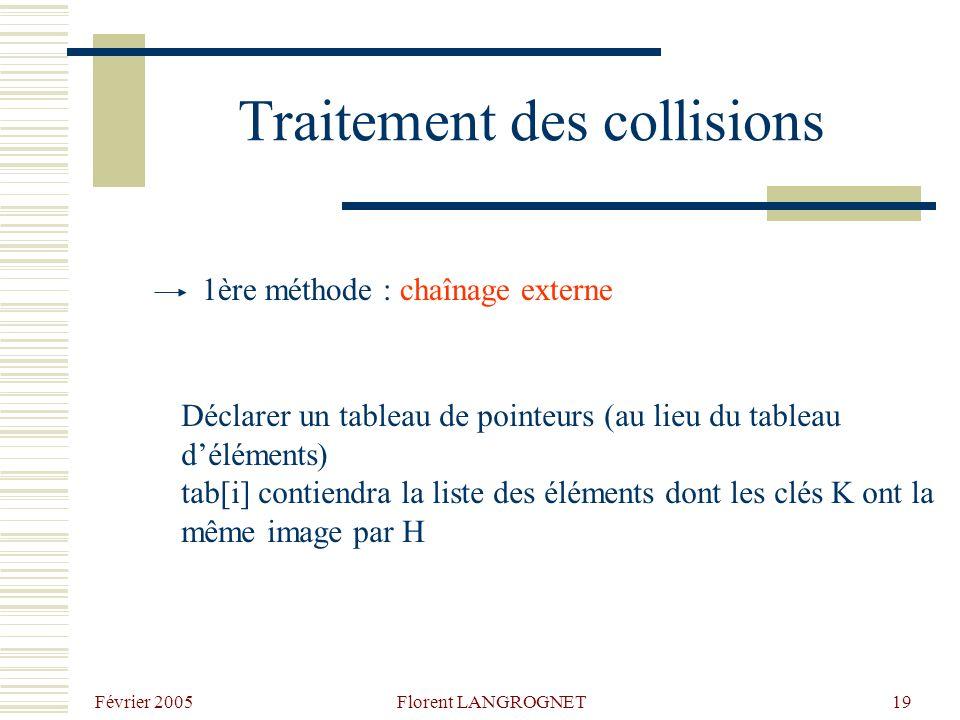 Février 2005 Florent LANGROGNET19 Traitement des collisions 1ère méthode : chaînage externe Déclarer un tableau de pointeurs (au lieu du tableau délém
