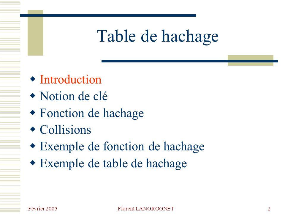 Février 2005 Florent LANGROGNET2 Table de hachage Introduction Notion de clé Fonction de hachage Collisions Exemple de fonction de hachage Exemple de