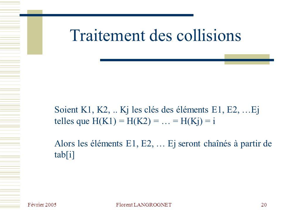Février 2005 Florent LANGROGNET20 Traitement des collisions Soient K1, K2,.. Kj les clés des éléments E1, E2, …Ej telles que H(K1) = H(K2) = … = H(Kj)