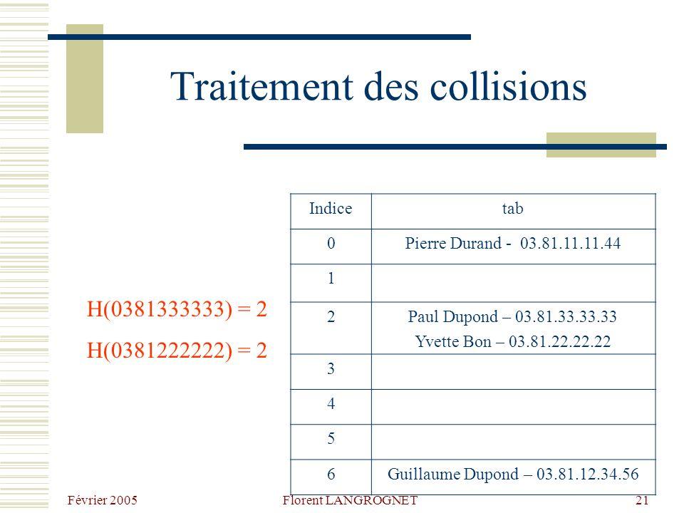 Février 2005 Florent LANGROGNET21 Traitement des collisions H(0381333333) = 2 H(0381222222) = 2 Indicetab 0Pierre Durand - 03.81.11.11.44 1 2Paul Dupond – 03.81.33.33.33 Yvette Bon – 03.81.22.22.22 3 4 5 6Guillaume Dupond – 03.81.12.34.56