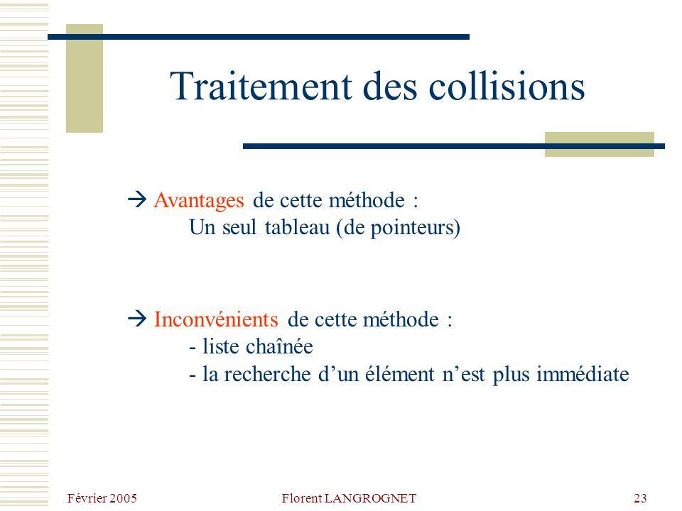 Février 2005 Florent LANGROGNET23 Traitement des collisions Avantages de cette méthode : Un seul tableau (de pointeurs) Inconvénients de cette méthode