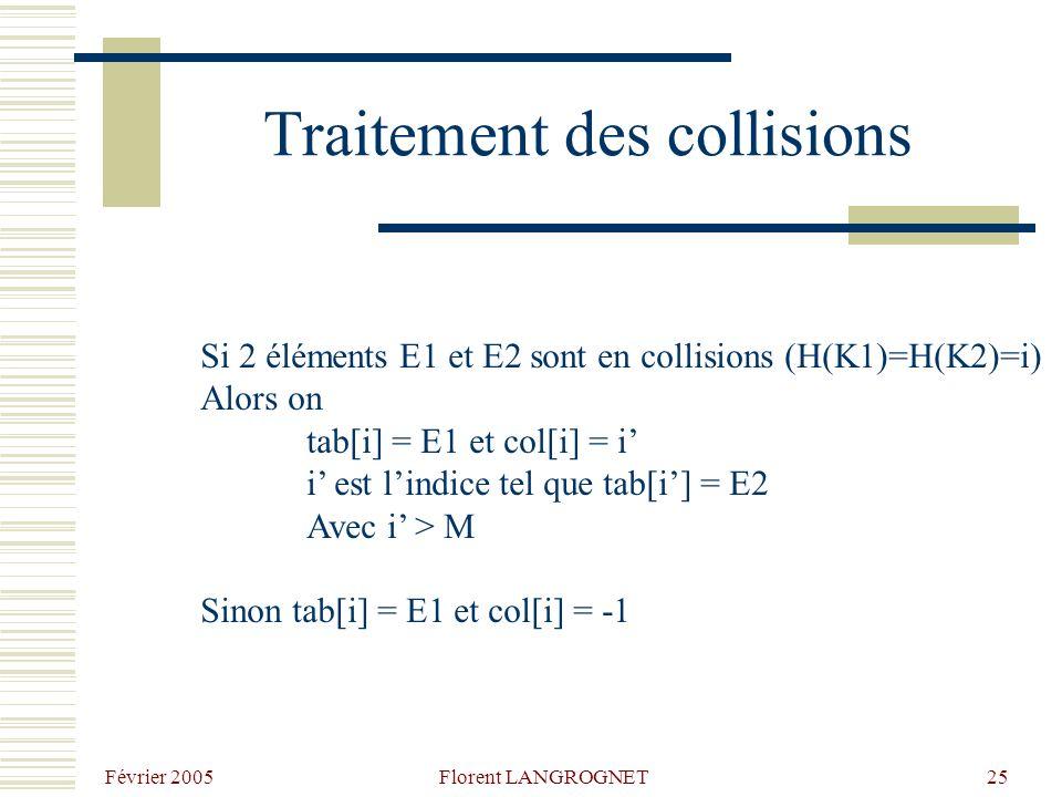 Février 2005 Florent LANGROGNET25 Traitement des collisions Si 2 éléments E1 et E2 sont en collisions (H(K1)=H(K2)=i) Alors on tab[i] = E1 et col[i] = i i est lindice tel que tab[i] = E2 Avec i > M Sinon tab[i] = E1 et col[i] = -1