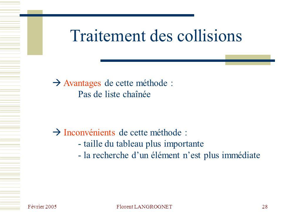 Février 2005 Florent LANGROGNET28 Traitement des collisions Avantages de cette méthode : Pas de liste chaînée Inconvénients de cette méthode : - taille du tableau plus importante - la recherche dun élément nest plus immédiate