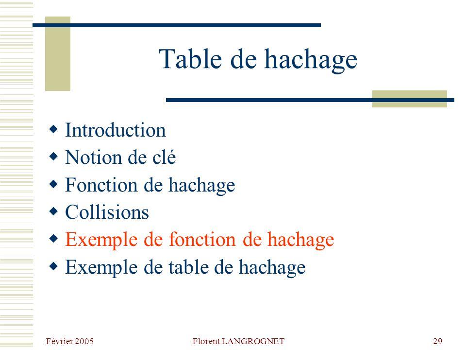 Février 2005 Florent LANGROGNET29 Table de hachage Introduction Notion de clé Fonction de hachage Collisions Exemple de fonction de hachage Exemple de