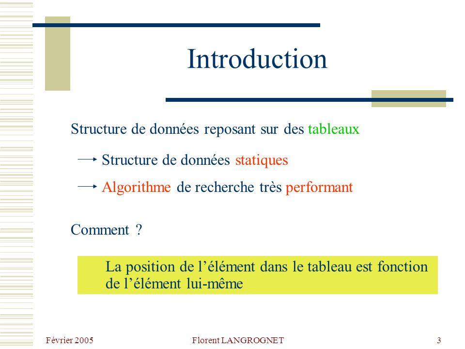 Février 2005 Florent LANGROGNET4 Table de hachage Introduction Notion de clé Fonction de hachage Collisions Exemple de fonction de hachage Exemple de table de hachage