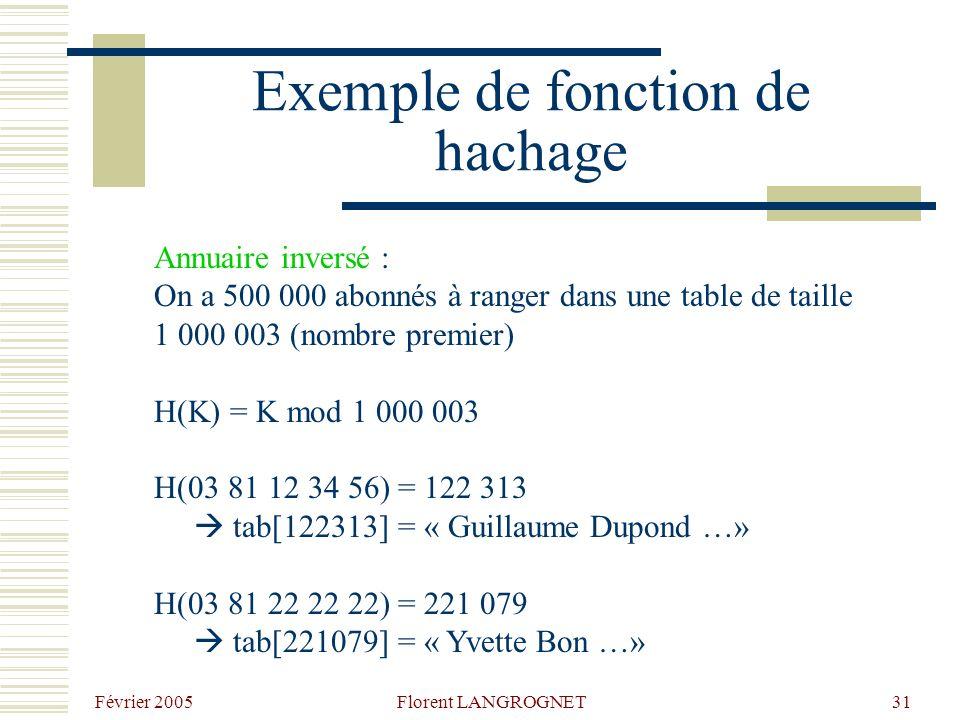 Février 2005 Florent LANGROGNET31 Exemple de fonction de hachage Annuaire inversé : On a 500 000 abonnés à ranger dans une table de taille 1 000 003 (nombre premier) H(K) = K mod 1 000 003 H(03 81 12 34 56) = 122 313 tab[122313] = « Guillaume Dupond …» H(03 81 22 22 22) = 221 079 tab[221079] = « Yvette Bon …»
