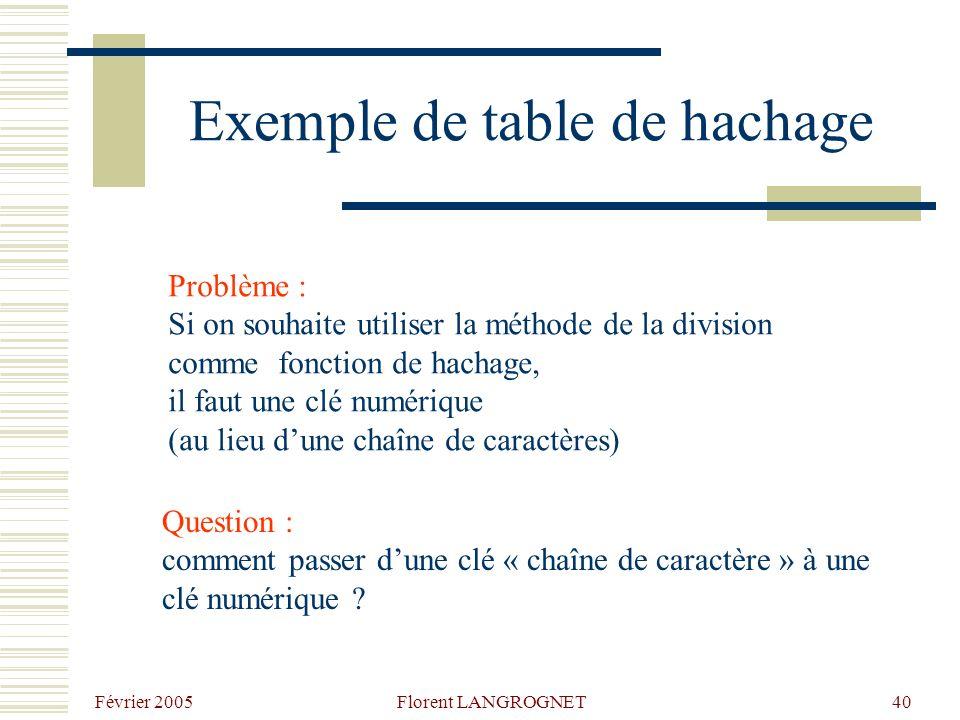 Février 2005 Florent LANGROGNET40 Exemple de table de hachage Problème : Si on souhaite utiliser la méthode de la division comme fonction de hachage, il faut une clé numérique (au lieu dune chaîne de caractères) Question : comment passer dune clé « chaîne de caractère » à une clé numérique ?
