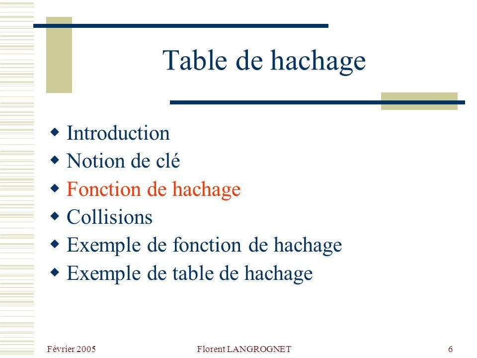 Février 2005 Florent LANGROGNET6 Table de hachage Introduction Notion de clé Fonction de hachage Collisions Exemple de fonction de hachage Exemple de