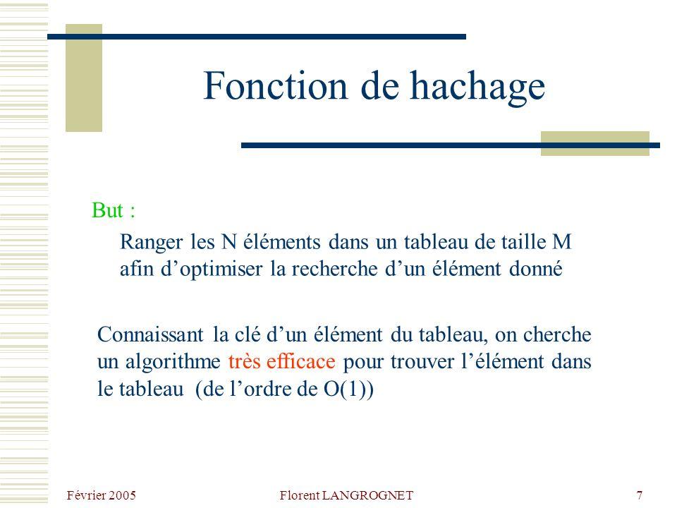 Février 2005 Florent LANGROGNET7 Fonction de hachage But : Ranger les N éléments dans un tableau de taille M afin doptimiser la recherche dun élément donné Connaissant la clé dun élément du tableau, on cherche un algorithme très efficace pour trouver lélément dans le tableau (de lordre de O(1))