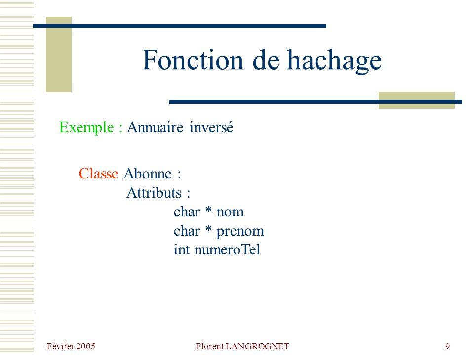 Février 2005 Florent LANGROGNET10 Fonction de hachage Soit un abonné Ai de clé Ki La position de Ai dans le tableau sera la valeur de H(Ki) tab[H(Ki)] = Ai