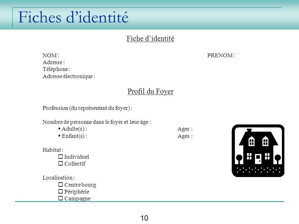 Fiches didentité Fiche didentité NOM :PRENOM : Adresse : Téléphone : Adresse électronique : Profil du Foyer Profession (du représentant du foyer) : No