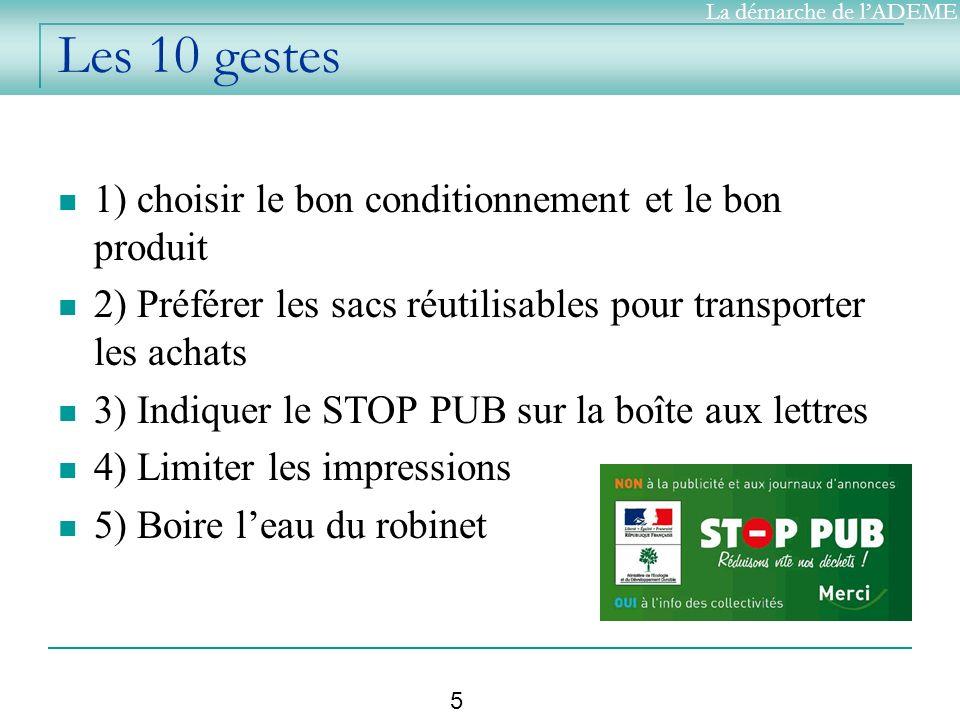 Les 10 gestes 1) choisir le bon conditionnement et le bon produit 2) Préférer les sacs réutilisables pour transporter les achats 3) Indiquer le STOP P