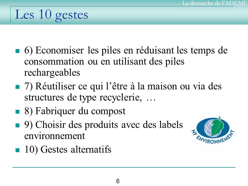 6) Economiser les piles en réduisant les temps de consommation ou en utilisant des piles rechargeables 7) Réutiliser ce qui lêtre à la maison ou via d