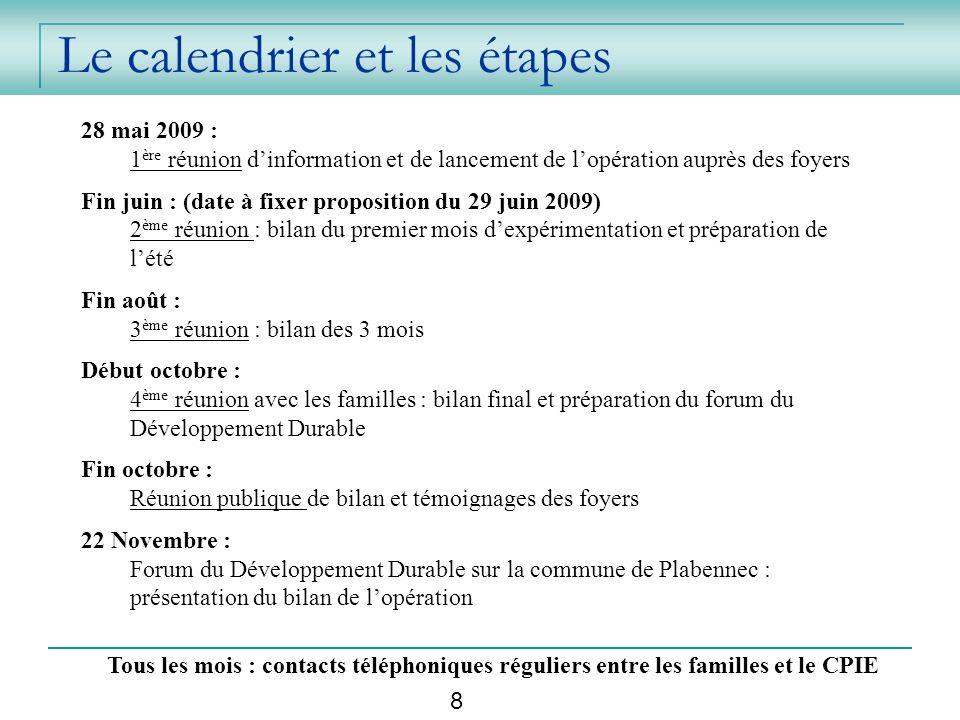 Le calendrier et les étapes 28 mai 2009 : 1 ère réunion dinformation et de lancement de lopération auprès des foyers Fin juin : (date à fixer proposit