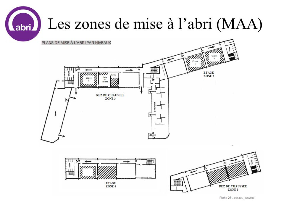 Les zones de mise à labri (MAA)