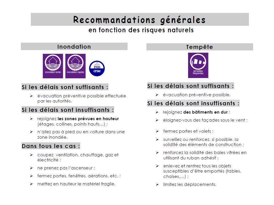 Recommandations générales ( risques naturels )