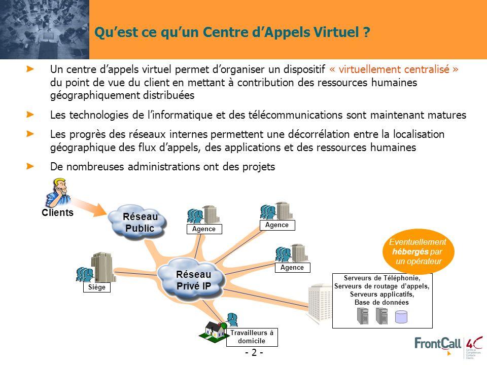 - 2 - Quest ce quun Centre dAppels Virtuel ? Réseau Public Clients Agence Siège Travailleurs à domicile Serveurs de Téléphonie, Serveurs de routage da