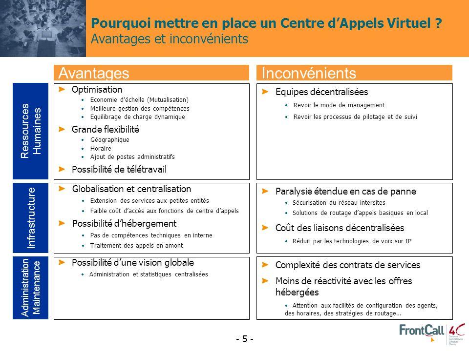 - 5 - Pourquoi mettre en place un Centre dAppels Virtuel ? Avantages et inconvénients Inconvénients Ressources Humaines Avantages Optimisation Economi
