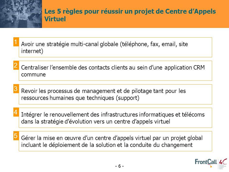 - 6 - Les 5 règles pour réussir un projet de Centre dAppels Virtuel Avoir une stratégie multi-canal globale (téléphone, fax, email, site internet) Cen