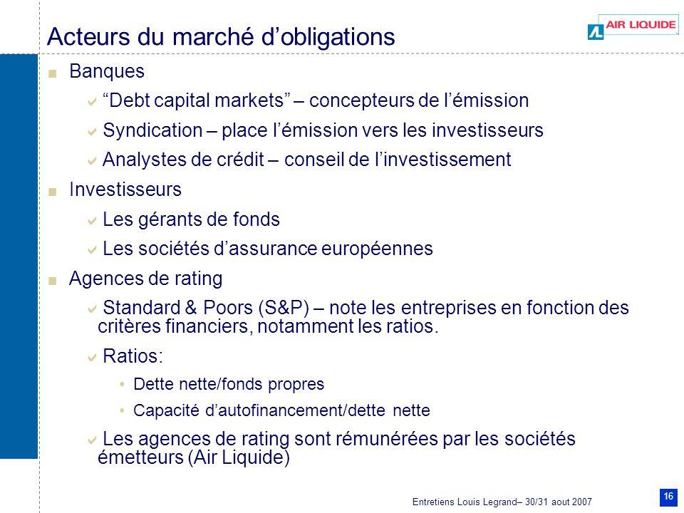 Entretiens Louis Legrand– 30/31 aout 2007 16 Acteurs du marché dobligations Banques Debt capital markets – concepteurs de lémission Syndication – plac